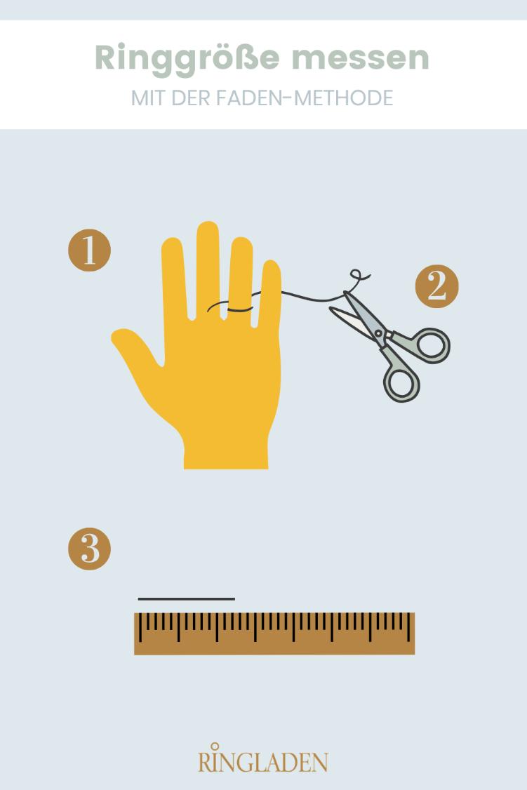 Ringgröße messen: So ermitteln Sie ganz einfach Ihr Ringmaß EpqrK