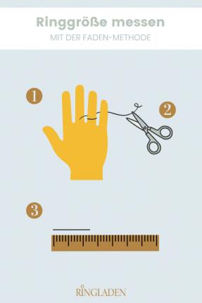 Ringgröße messen mit Faden-Methode